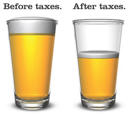 Before taxes & after taxes